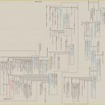 歴代天皇の系譜